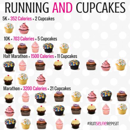 Image result for marathon eating meme