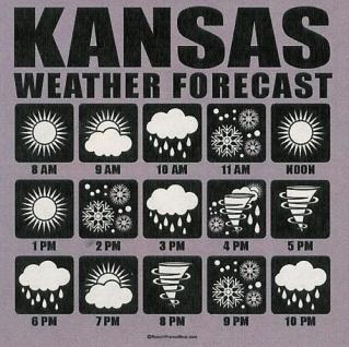 kansas-weather