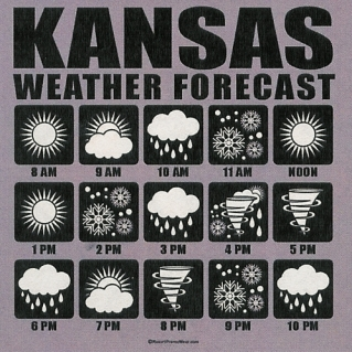 kansas-weather