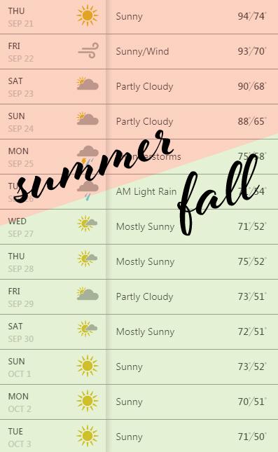 summerfalltemps.jpg